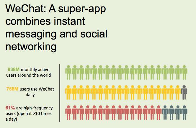 """""""WeChat is changing the world!"""" --New York Times"""